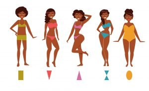 Demonstrating different types of female body shapes. With the proper attire, the inverted triangle body shape can appear to be more hourglass shaped. #hourglass #invertedtrianglebody #invertedtrianglebodyshape #invertedtrianglefigure #invertedtriangleshape #strawberrybody